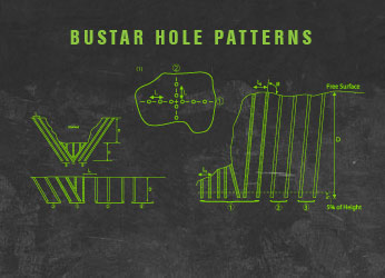 Hole Patterns